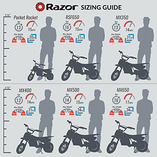 Razor dirt rocket sizing guide